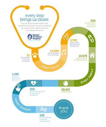 Every Step Brings Us Closer Infographic